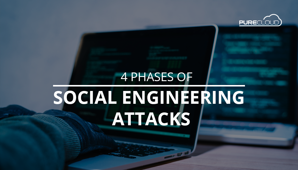 4 Phases of Social Engineering Attacks