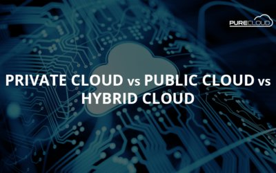 Private Cloud vs Public Cloud vs Hybrid Cloud